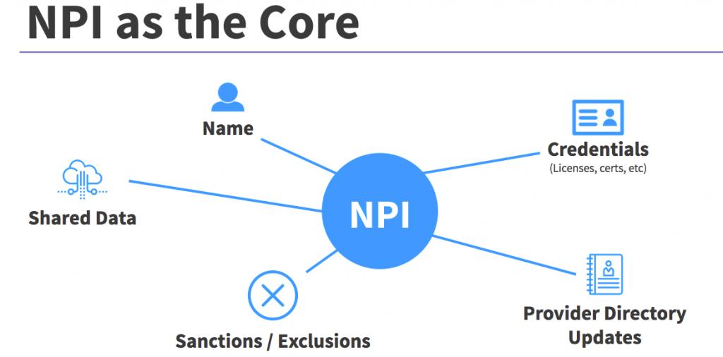 NPI Healthcare