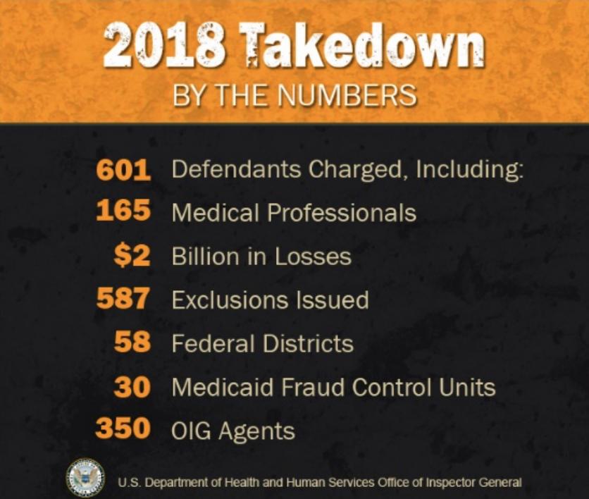 OIG 2018 Takedown